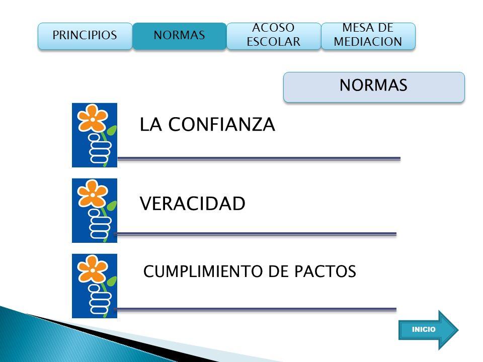 LA CONFIANZA VERACIDAD NORMAS CUMPLIMIENTO DE PACTOS PRINCIPIOS NORMAS