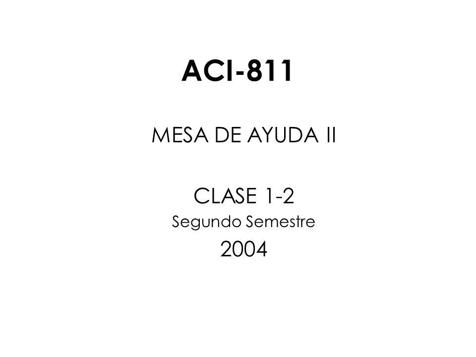 MESA DE AYUDA II CLASE 1-2 Segundo Semestre 2004