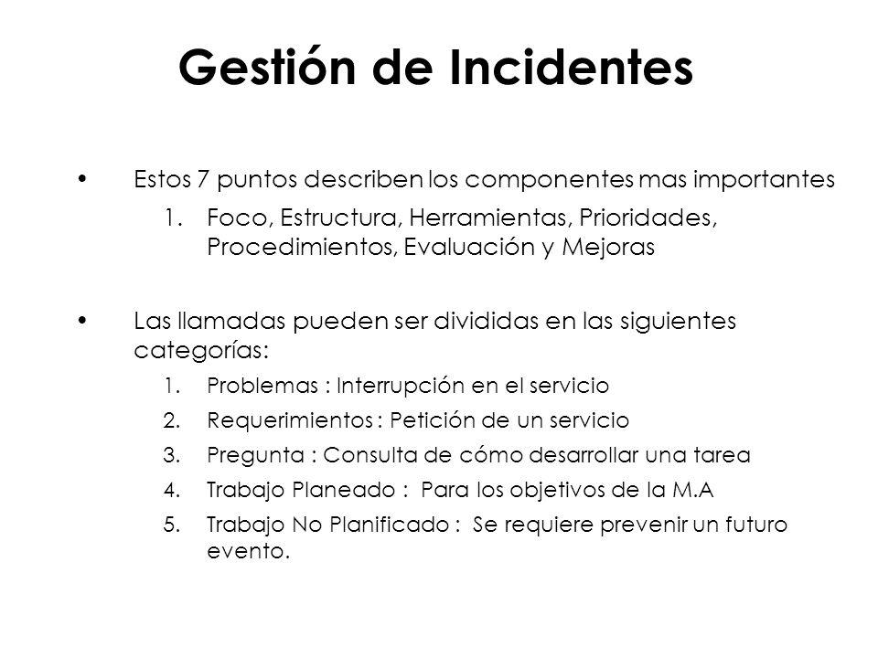 Gestión de Incidentes Estos 7 puntos describen los componentes mas importantes.