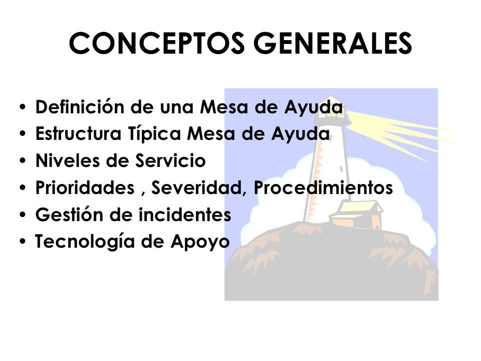 CONCEPTOS GENERALES Definición de una Mesa de Ayuda