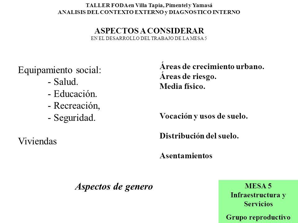 Equipamiento social: - Salud. - Educación. - Recreación, - Seguridad.