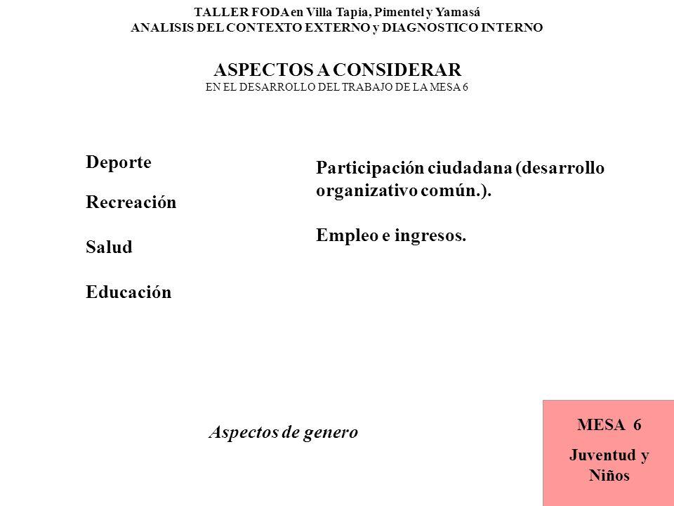 Participación ciudadana (desarrollo organizativo común.).