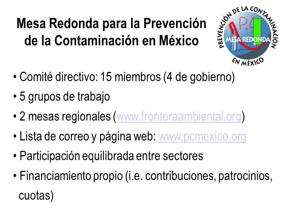 Mesa Redonda para la Prevención de la Contaminación en México