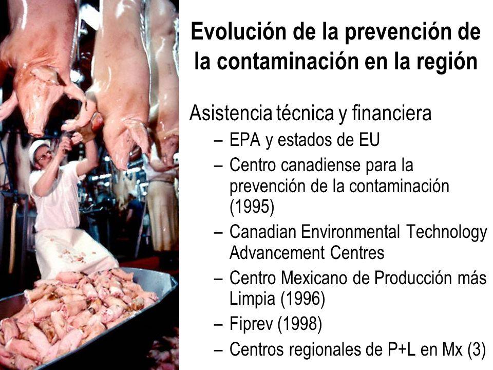 Evolución de la prevención de la contaminación en la región