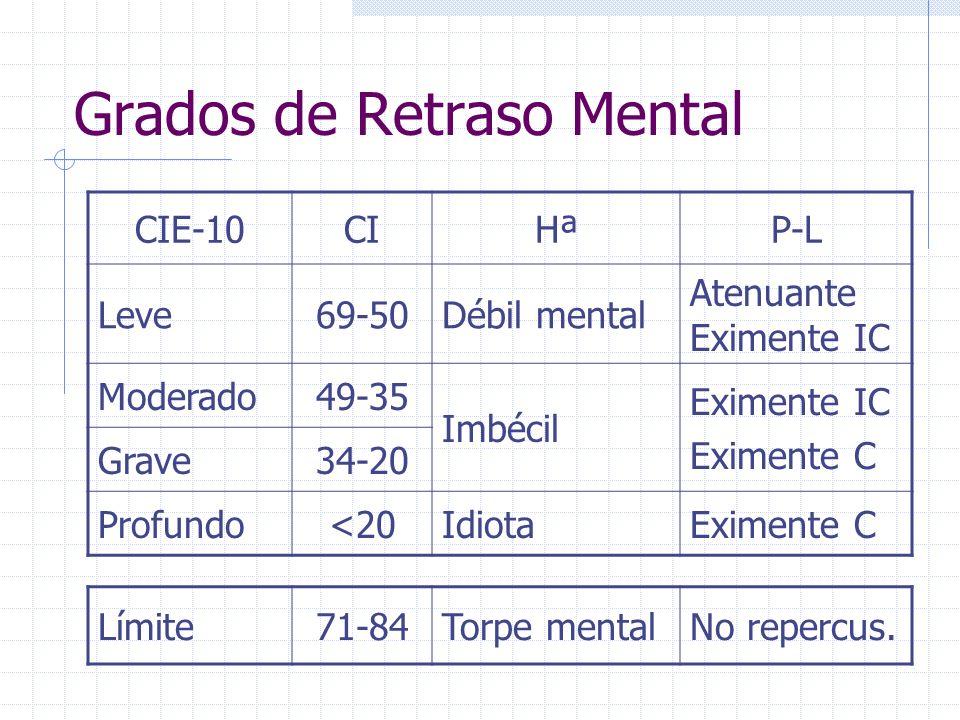 Grados de Retraso Mental