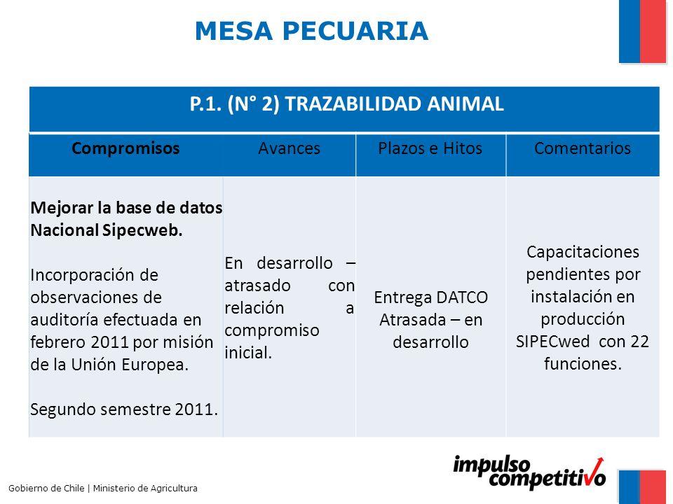 P.1. (N° 2) TRAZABILIDAD ANIMAL