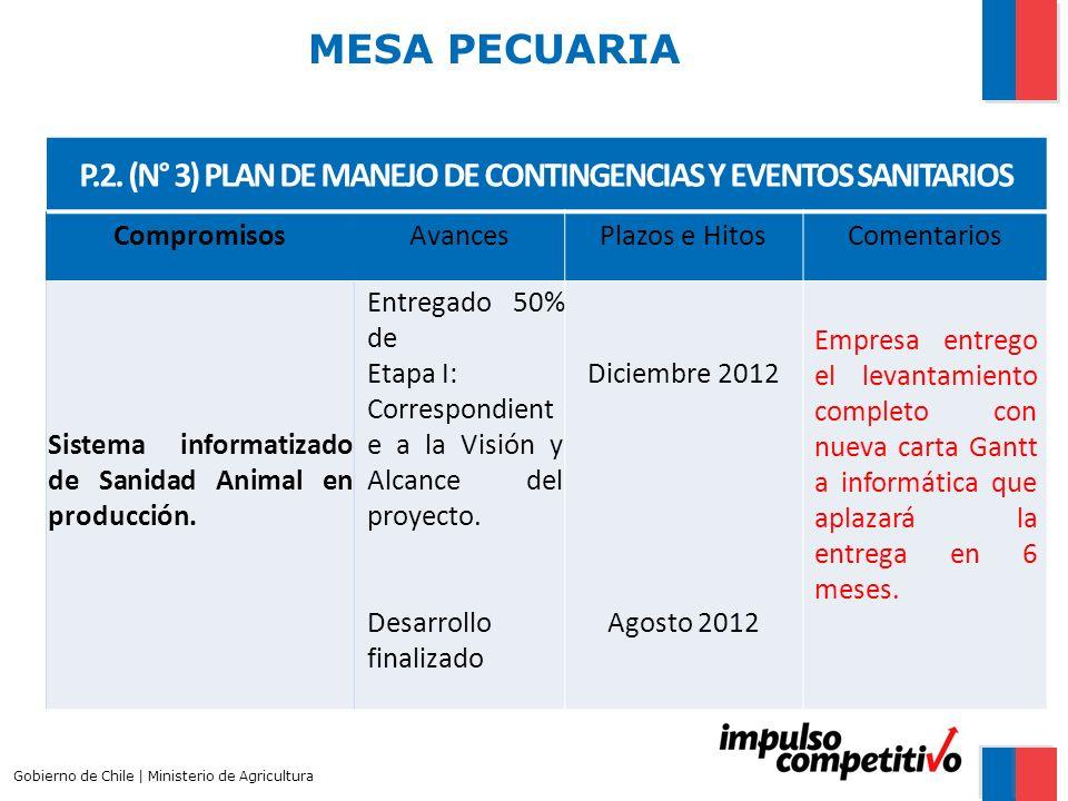 P.2. (N° 3) PLAN DE MANEJO DE CONTINGENCIAS Y EVENTOS SANITARIOS