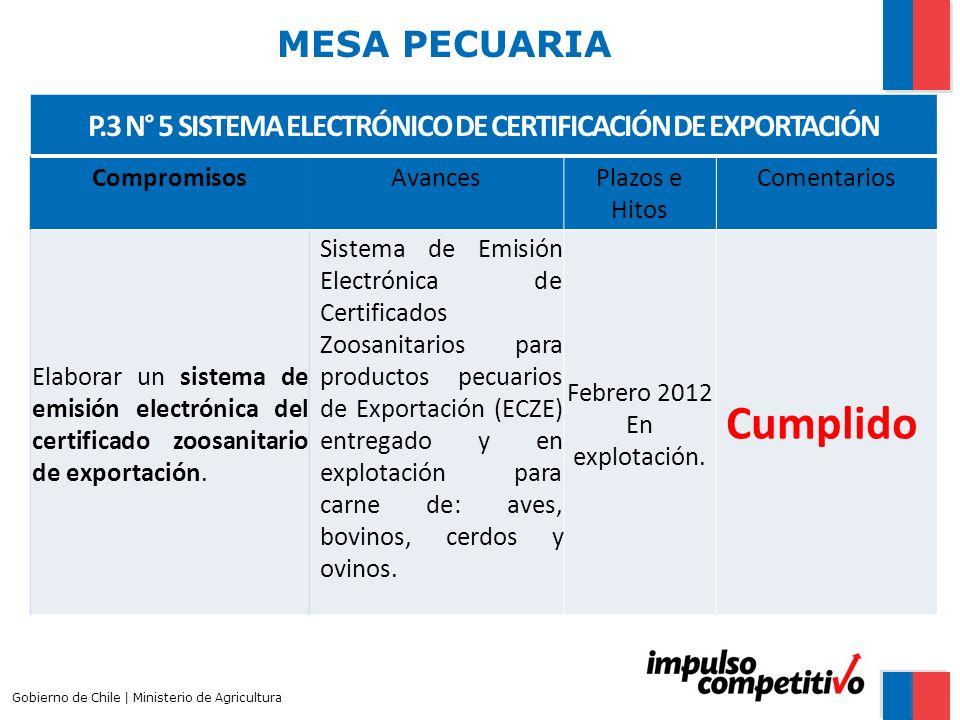 P.3 N° 5 SISTEMA ELECTRÓNICO DE CERTIFICACIÓN DE EXPORTACIÓN