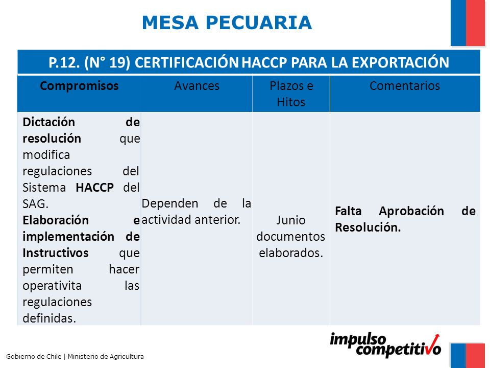 P.12. (N° 19) CERTIFICACIÓN HACCP PARA LA EXPORTACIÓN