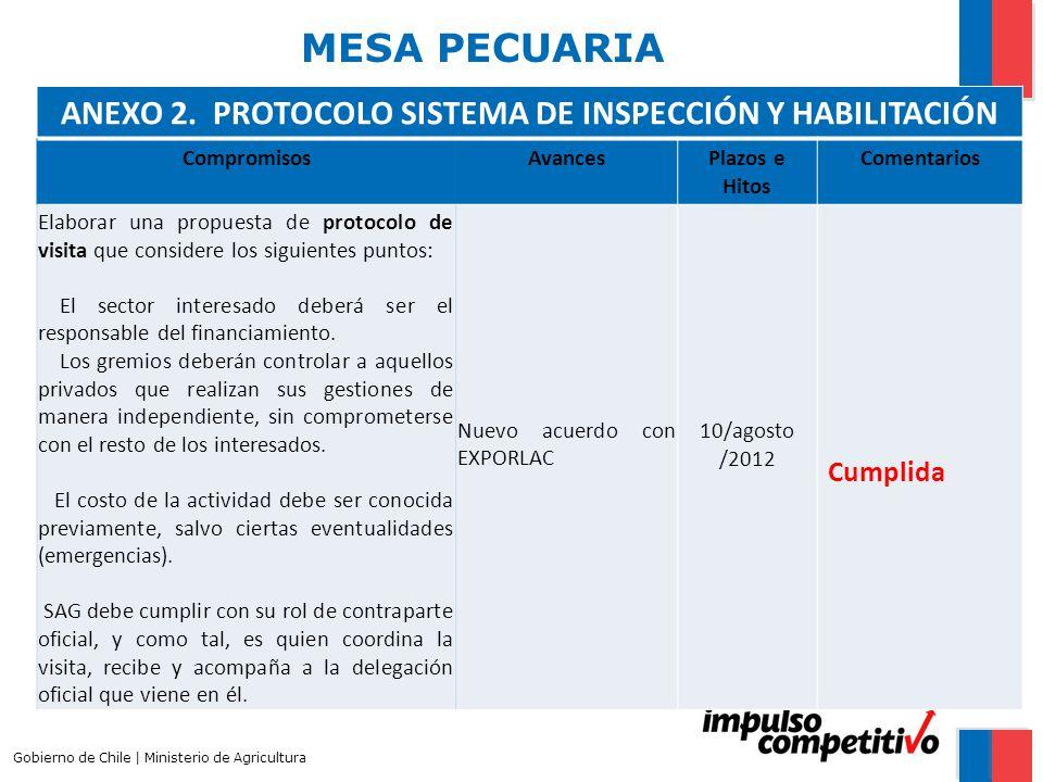 ANEXO 2. PROTOCOLO SISTEMA DE INSPECCIÓN Y HABILITACIÓN