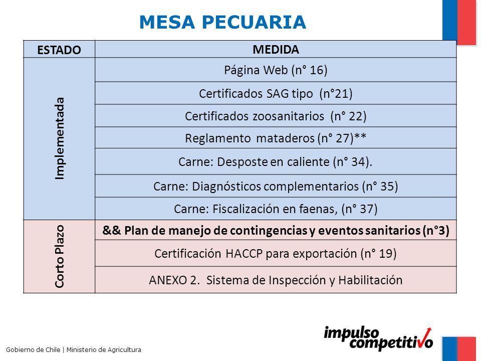 && Plan de manejo de contingencias y eventos sanitarios (n°3)