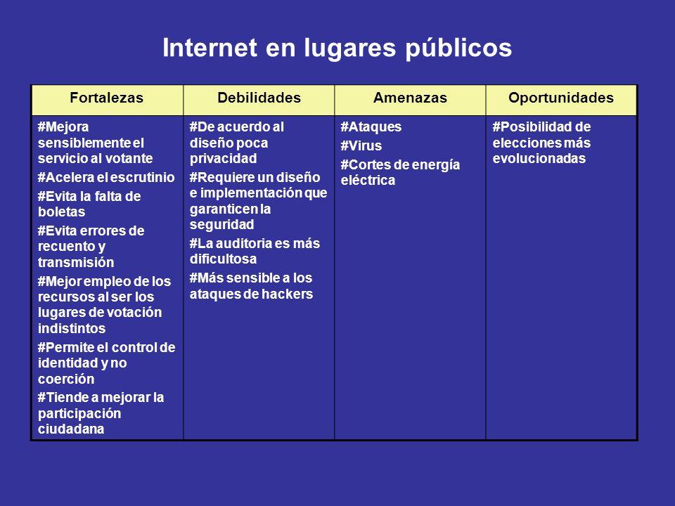 Internet en lugares públicos