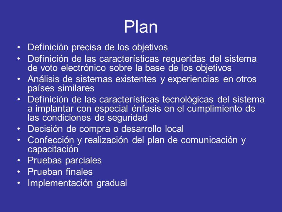 Plan Definición precisa de los objetivos
