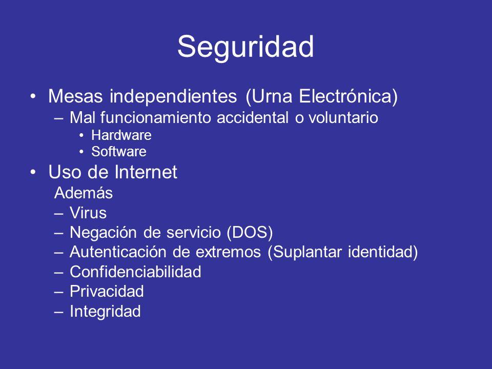 Seguridad Mesas independientes (Urna Electrónica) Uso de Internet