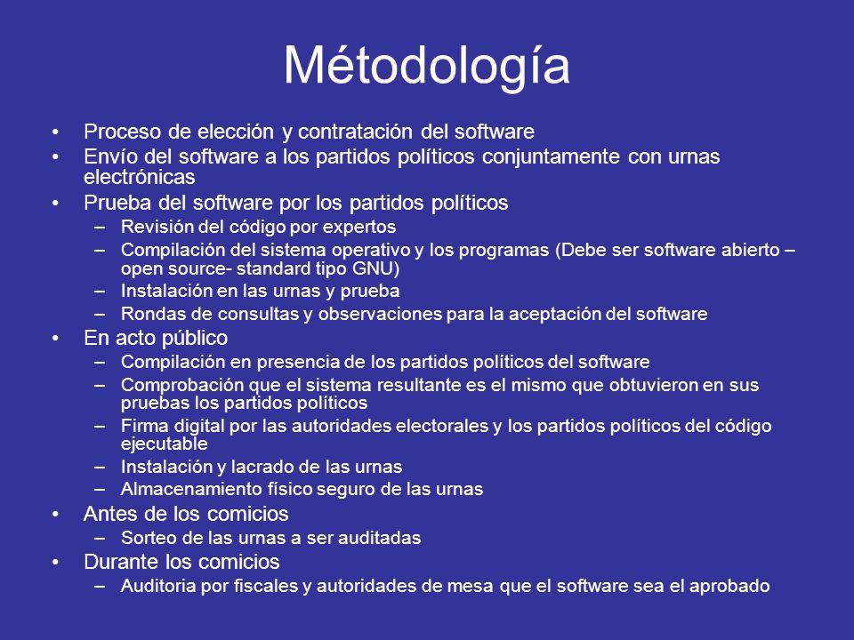 Métodología Proceso de elección y contratación del software