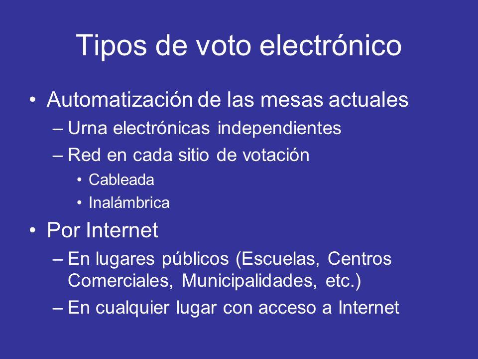 Tipos de voto electrónico