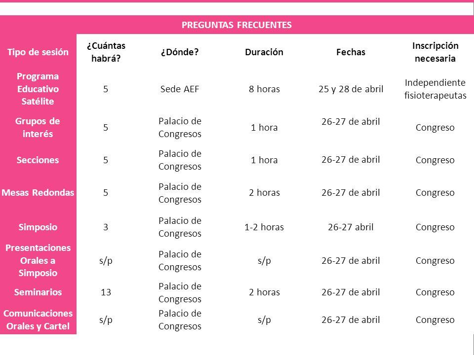 Inscripción necesaria Programa Educativo Satélite 5 Sede AEF 8 horas
