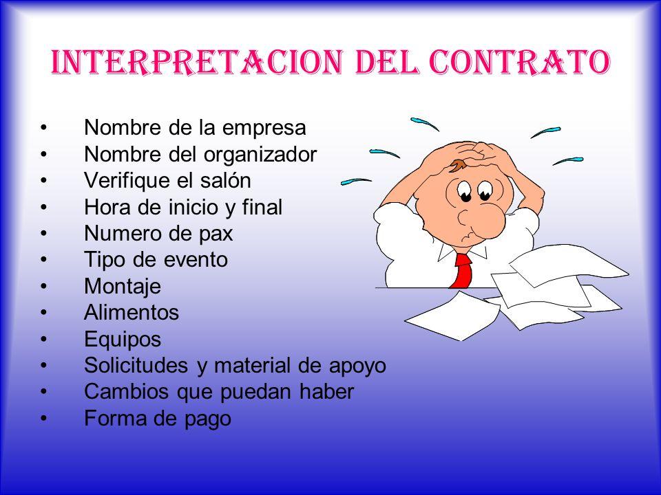 INTERPRETACION DEL CONTRATO