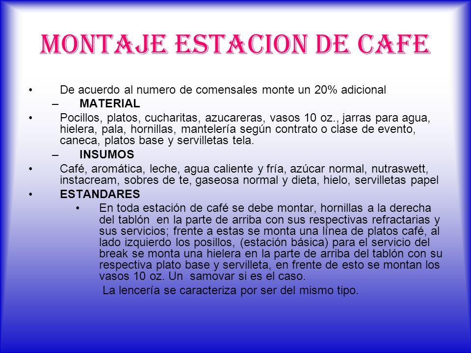 MONTAJE ESTACION DE CAFE