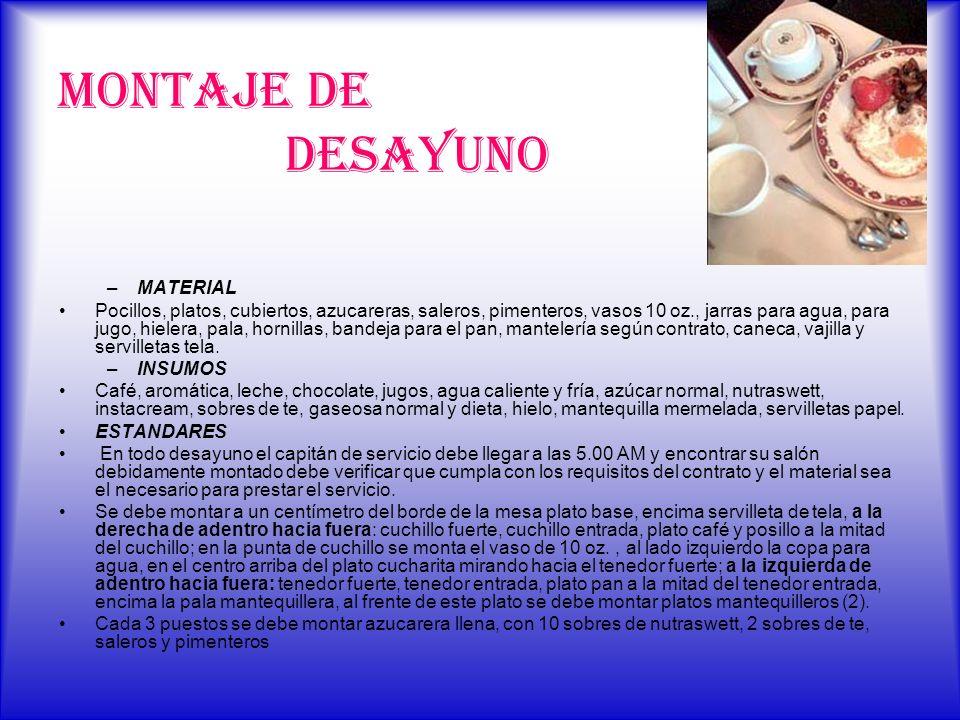 MONTAJE DE DESAYUNO MATERIAL
