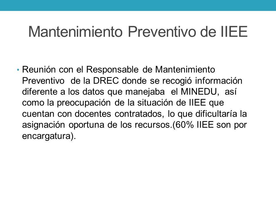Mantenimiento Preventivo de IIEE