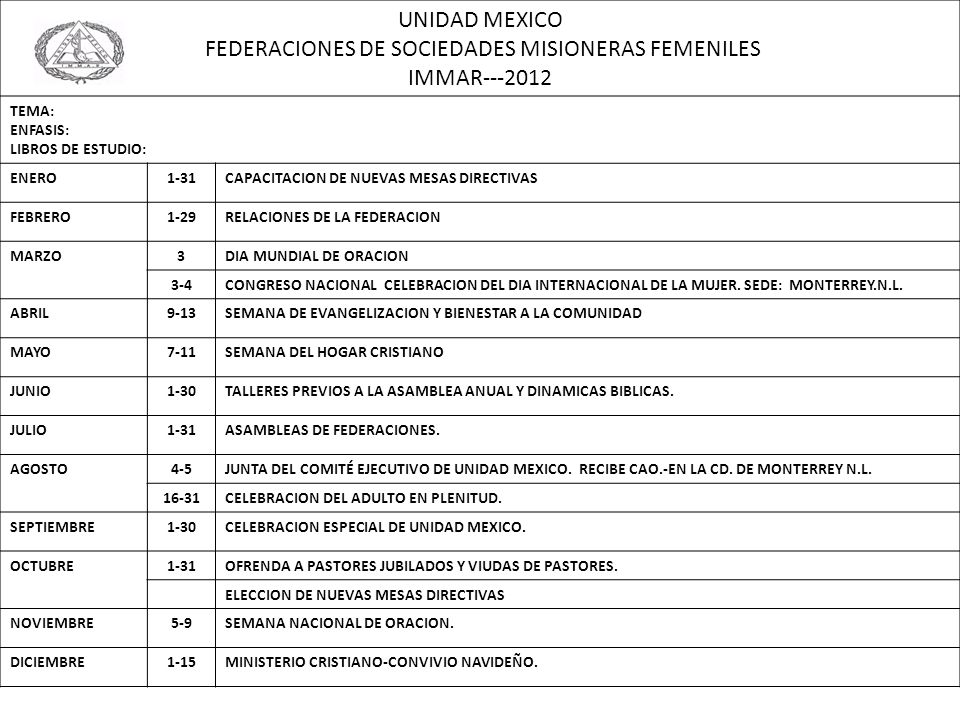 FEDERACIONES DE SOCIEDADES MISIONERAS FEMENILES