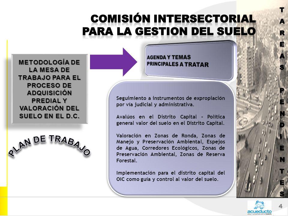 COMISIÓN INTERSECTORIAL PARA LA GESTION DEL SUELO