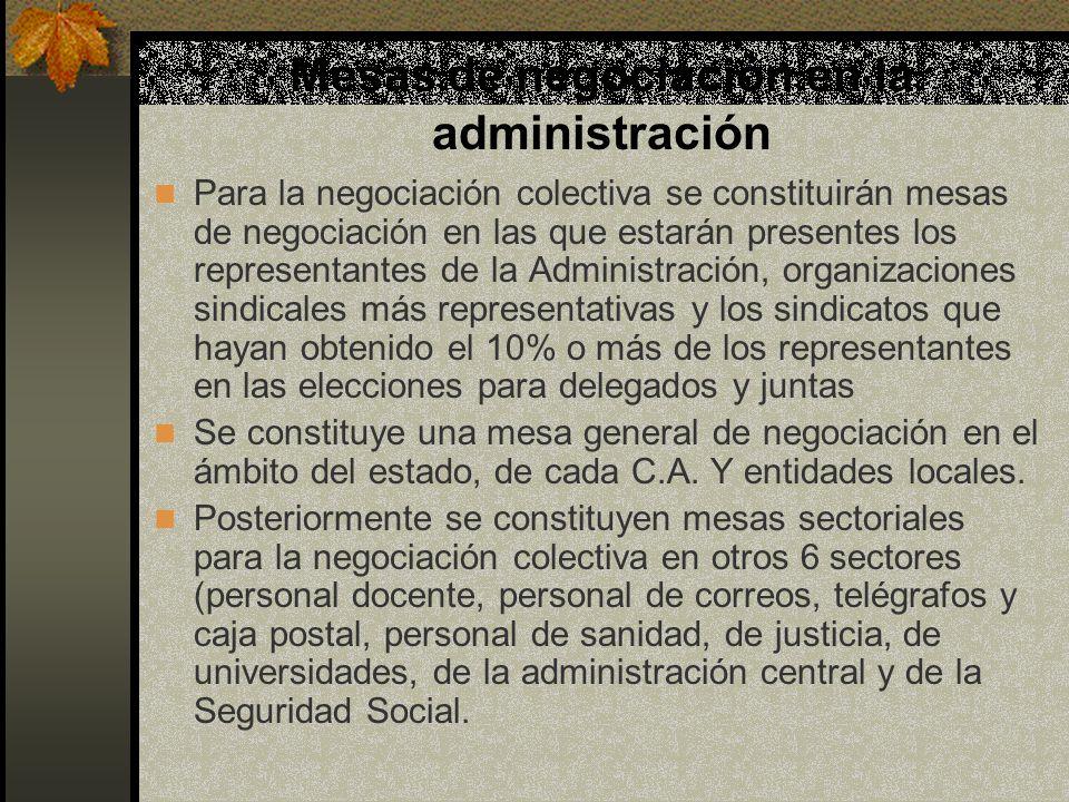 Mesas de negociación en la administración