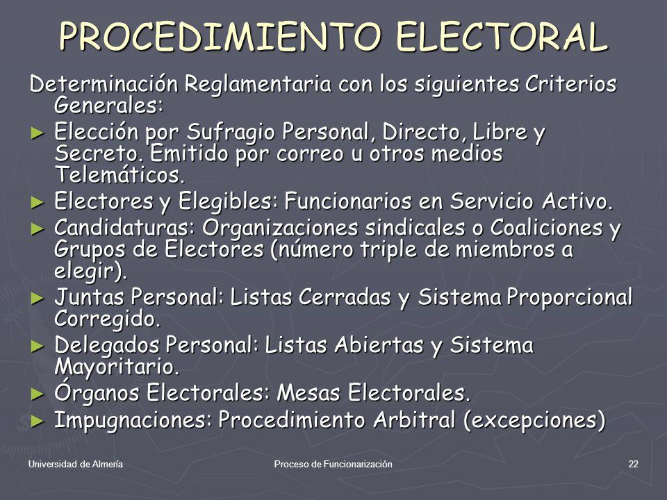 PROCEDIMIENTO ELECTORAL