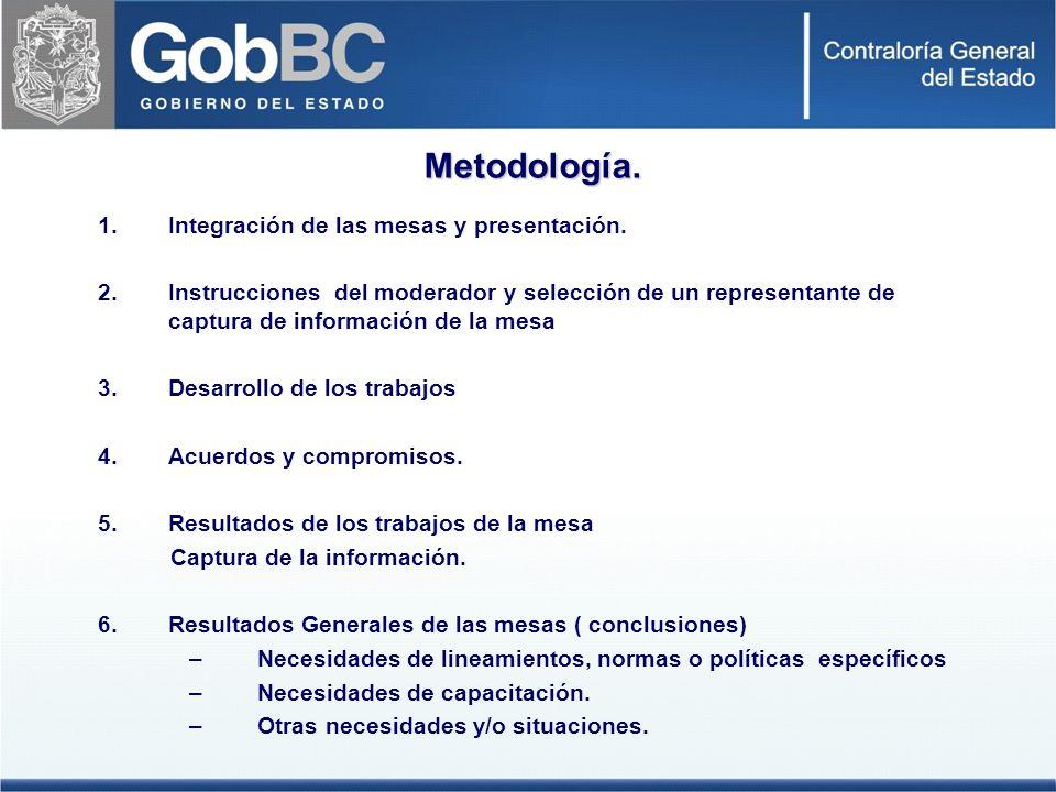 Metodología. Integración de las mesas y presentación.