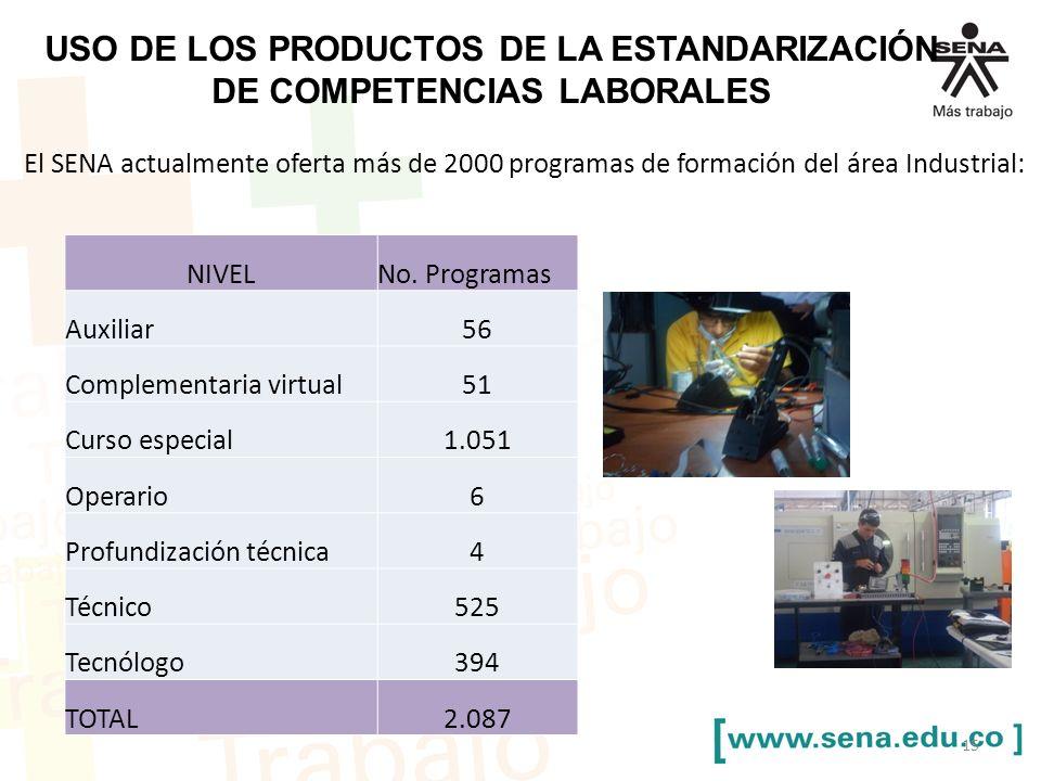 Uso de los productos de la Estandarización de Competencias Laborales