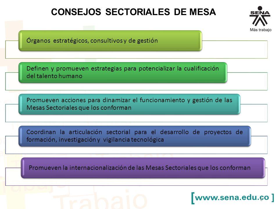 CONSEJOS SECTORIALES DE MESA
