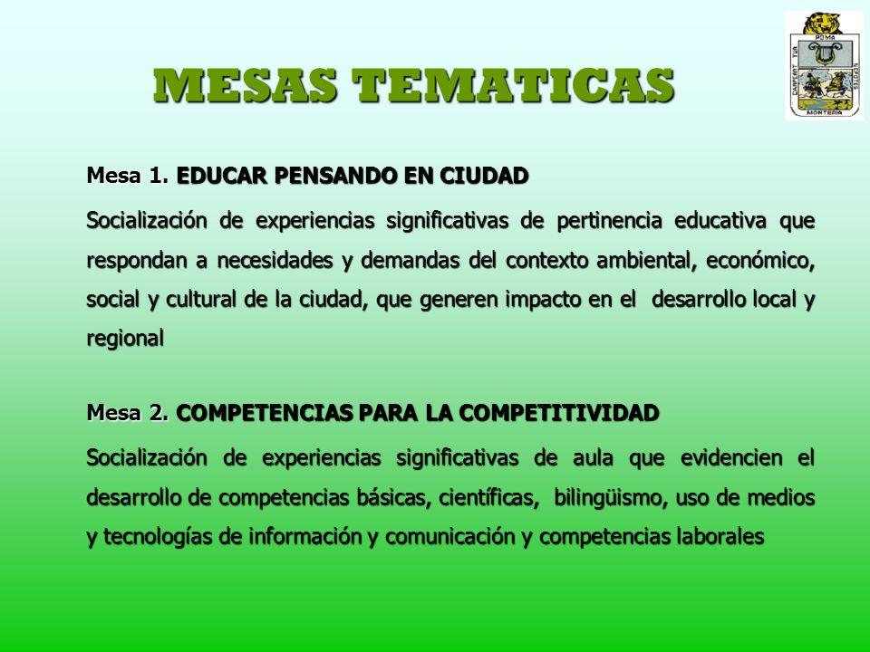 MESAS TEMATICAS Mesa 1. EDUCAR PENSANDO EN CIUDAD