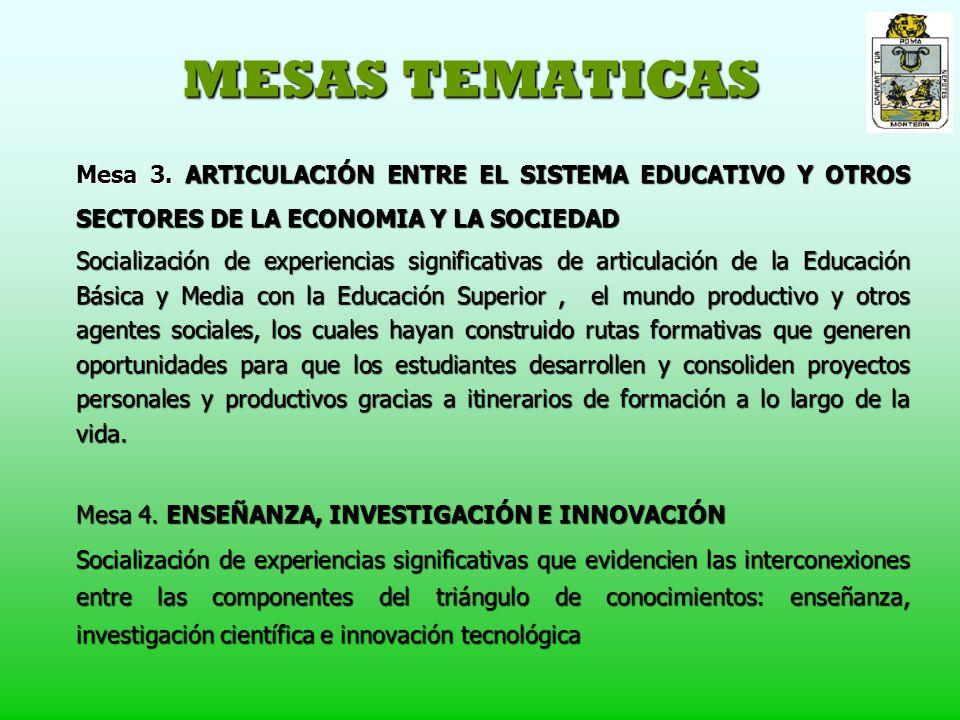 MESAS TEMATICAS Mesa 3. ARTICULACIÓN ENTRE EL SISTEMA EDUCATIVO Y OTROS SECTORES DE LA ECONOMIA Y LA SOCIEDAD.