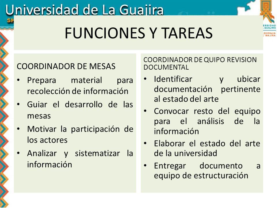 FUNCIONES Y TAREAS COORDINADOR DE MESAS