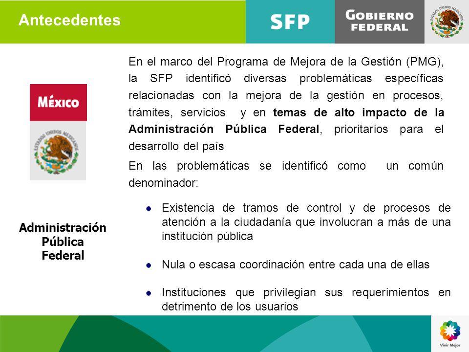 Administración Pública Federal