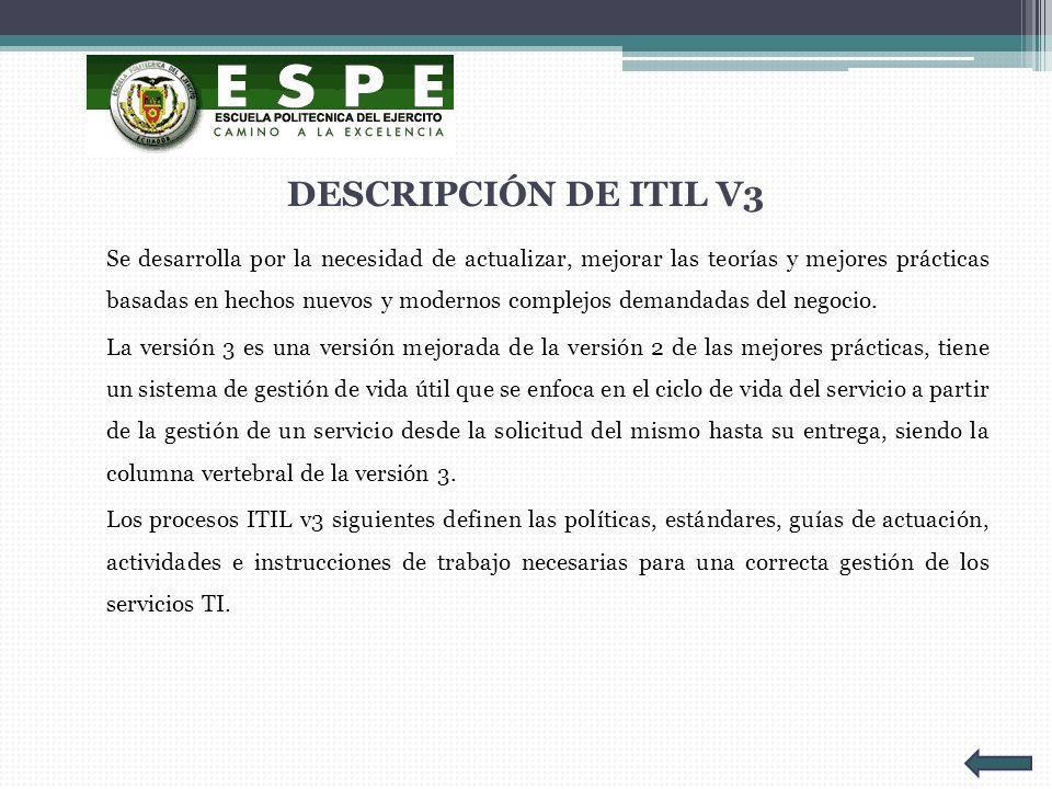 DESCRIPCIÓN DE ITIL V3