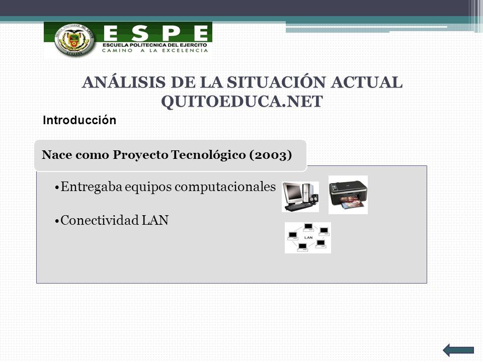 ANÁLISIS DE LA SITUACIÓN ACTUAL QUITOEDUCA.NET