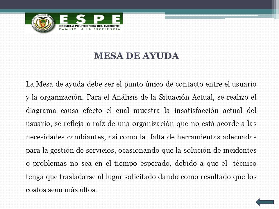 MESA DE AYUDA
