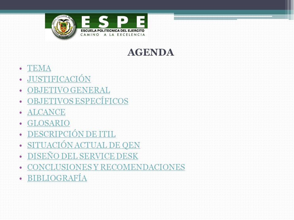 AGENDA TEMA JUSTIFICACIÓN OBJETIVO GENERAL OBJETIVOS ESPECÍFICOS