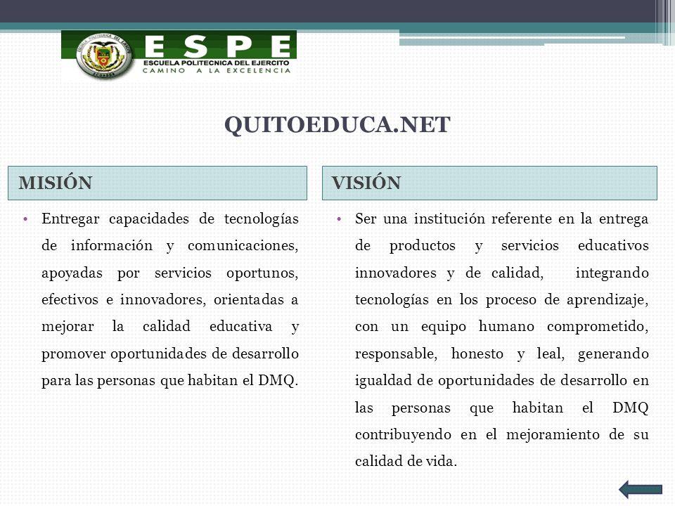 QUITOEDUCA.NET MISIÓN VISIÓN