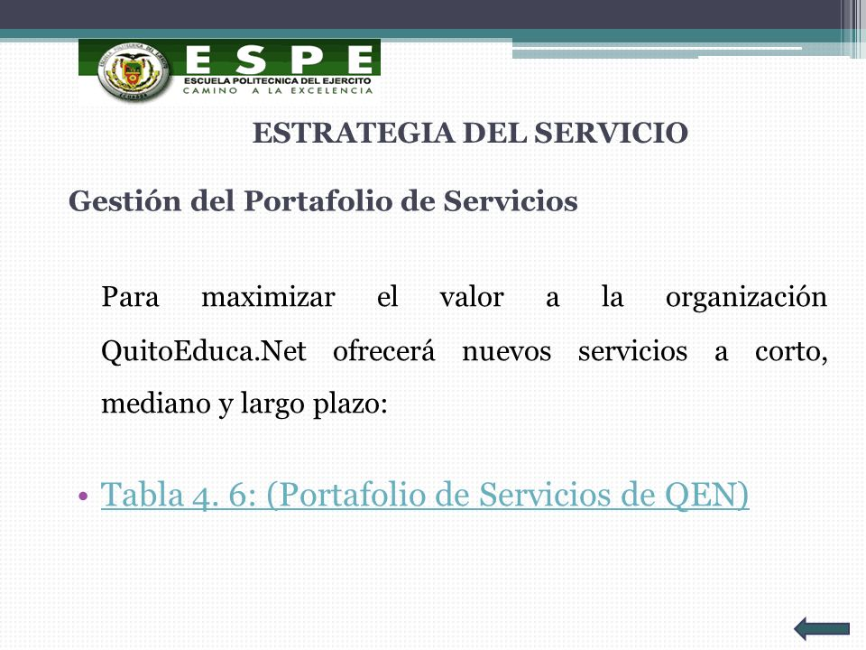 Gestión del Portafolio de Servicios