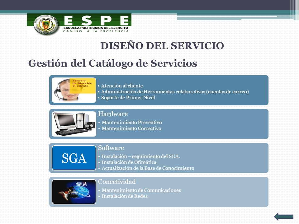 Gestión del Catálogo de Servicios