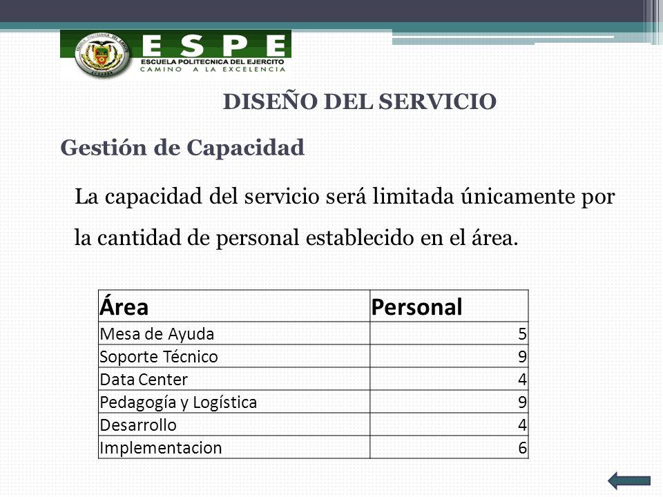 DISEÑO DEL SERVICIO Gestión de Capacidad. La capacidad del servicio será limitada únicamente por la cantidad de personal establecido en el área.