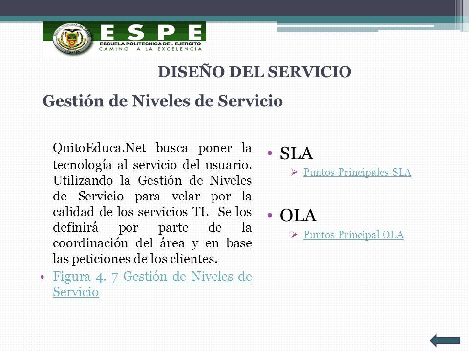 Gestión de Niveles de Servicio