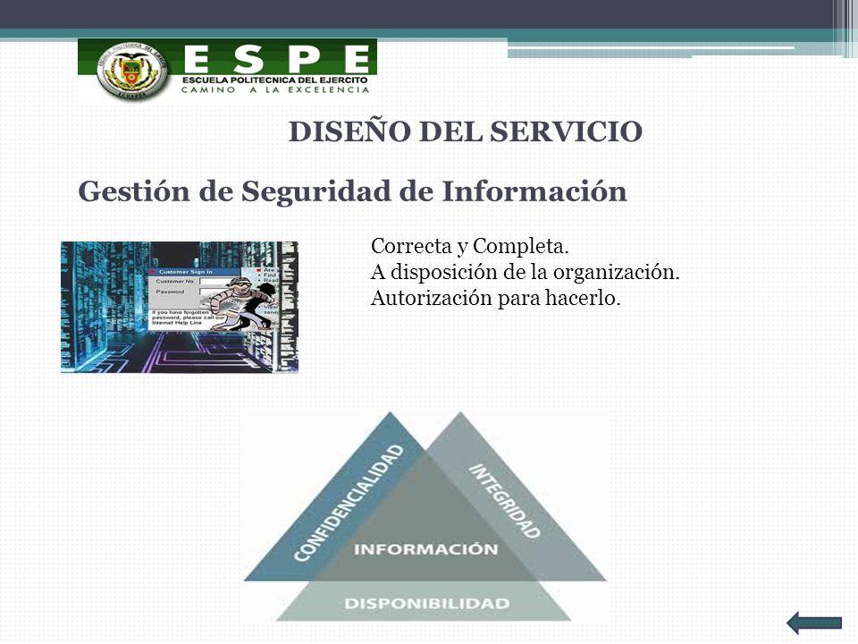 Gestión de Seguridad de Información