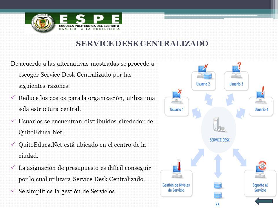 SERVICE DESK CENTRALIZADO