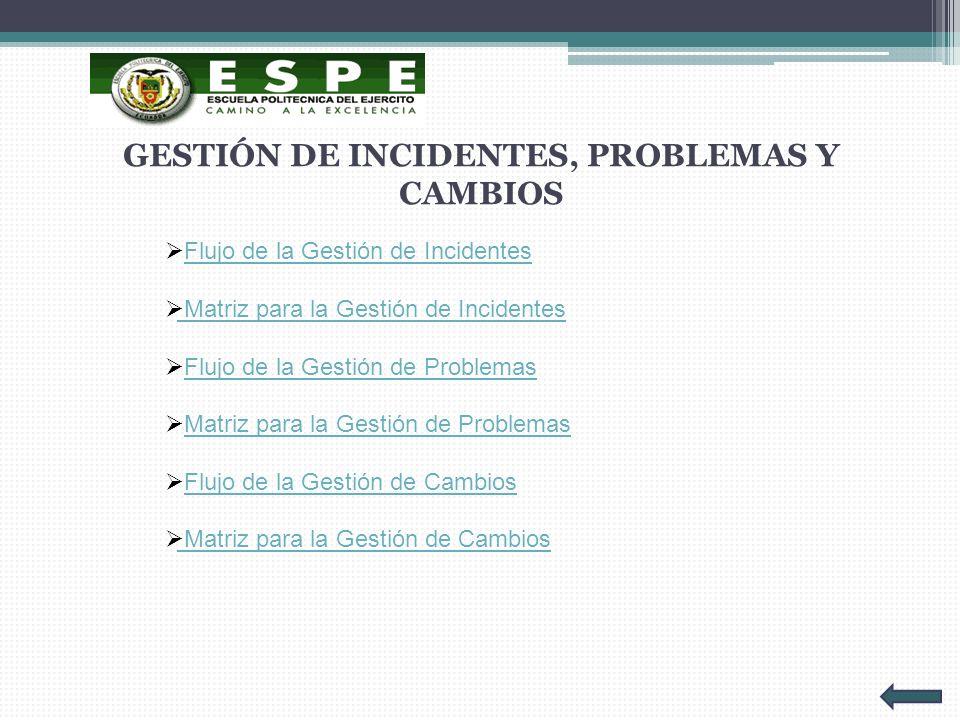 GESTIÓN DE INCIDENTES, PROBLEMAS Y CAMBIOS