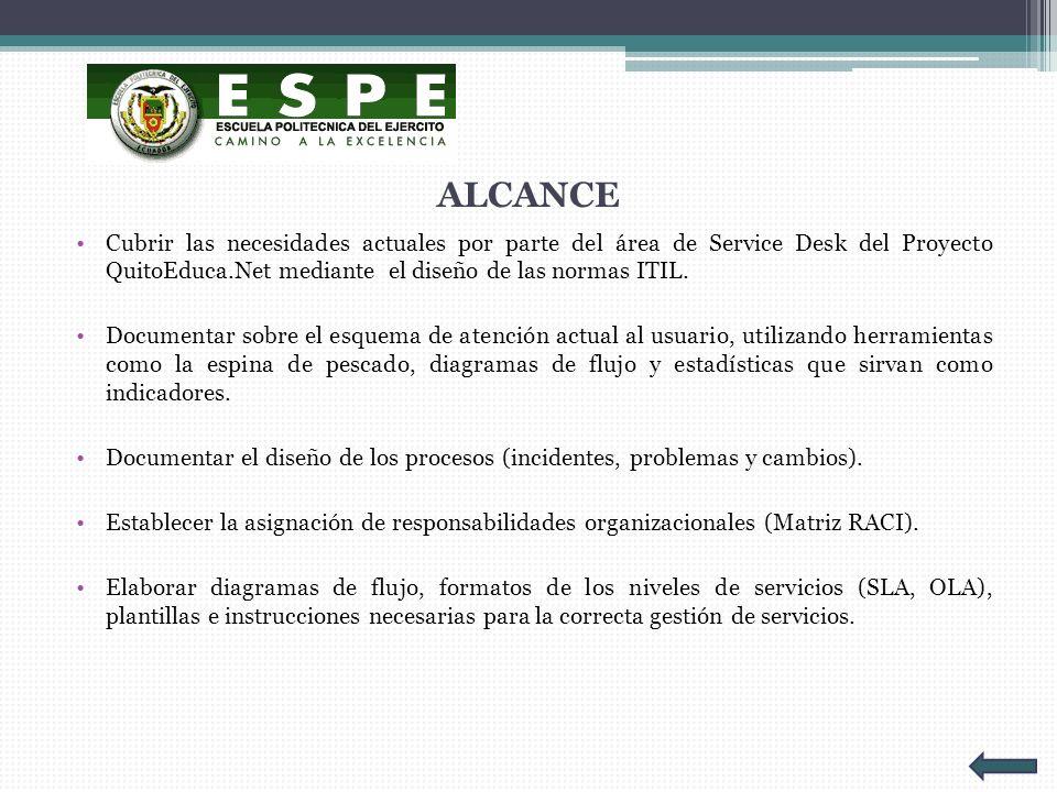 ALCANCE Cubrir las necesidades actuales por parte del área de Service Desk del Proyecto QuitoEduca.Net mediante el diseño de las normas ITIL.