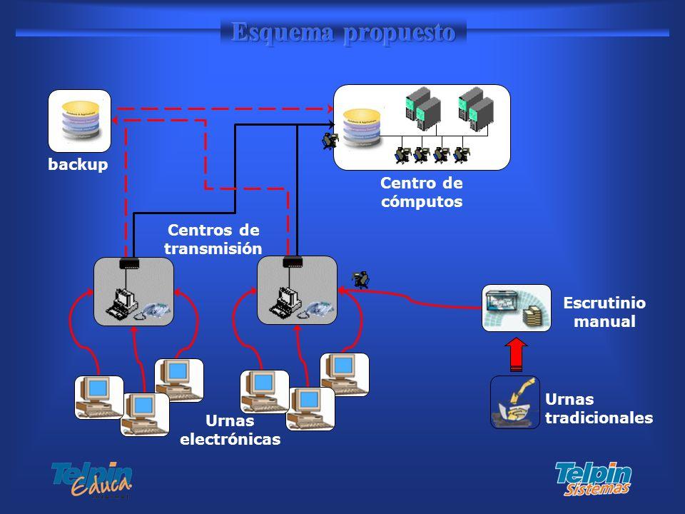 Centros de transmisión